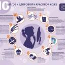 Инфографика: 10 шагов к здоровой и красивой коже