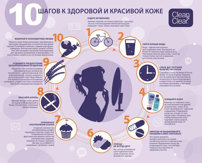 10 шагов к красивой коже от Clean&Clear